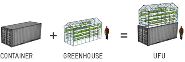 Des mini-fermes sur les toits et les parkings, un projet d'avenir