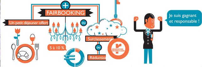 FairBooking, la plateforme des hôtels français décolle-t-elle?