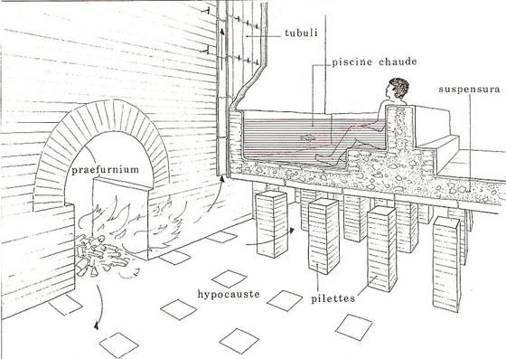 dessin-hypocauste