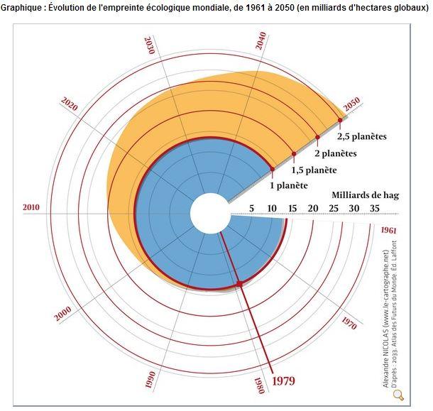 les ressources naturelles renouvelables et non renouvelables pdf
