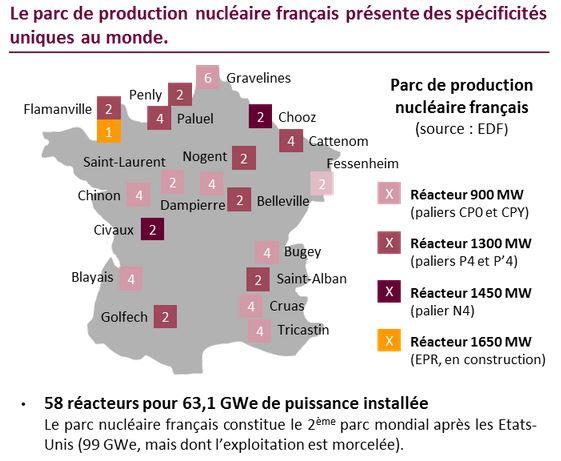 parc-nucleaire-france