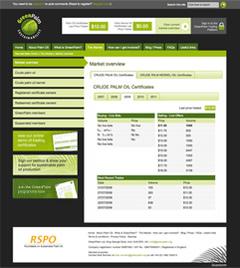 greenpalm pour de l 39 huile de palme durable. Black Bedroom Furniture Sets. Home Design Ideas