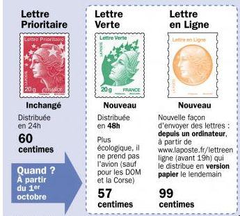 tarif lettre verte Je choisis le timbre poste Lettre verte ou Lettre en ligne tarif lettre verte