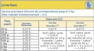 lettre-verte-tarifs
