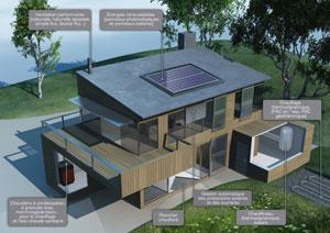 Habitat La Rt 2012 Entre En Vigueur