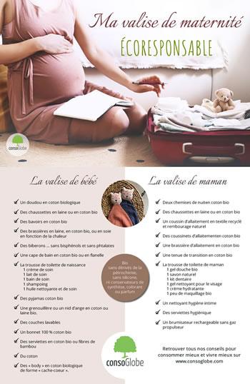 la valise maternite ecoresponsable - la fiche pratique