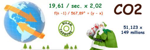 L'étonnant bilan carbone du Père Noël