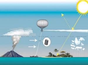 geoengineering dirigeable