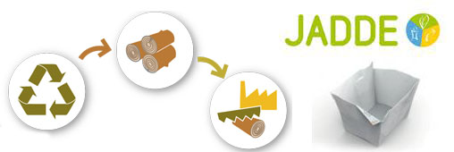 9 produits éco-conçus récompensés au salon Jadde