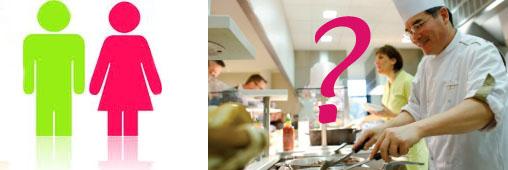 Ce que veulent les hommes (et les femmes) au restaurant