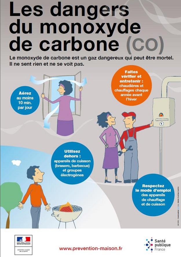 monoxyde carbone preventio