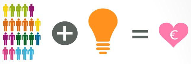 Que représente le crowdfunding ?
