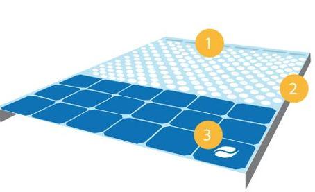 dualsun le panneau solaire thermique et photovolta que. Black Bedroom Furniture Sets. Home Design Ideas