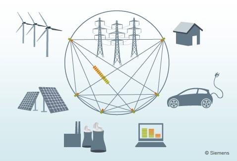 Transports du futur, l'écomobilité à l'ère du smart