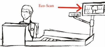 eco-scan empreinte écologique