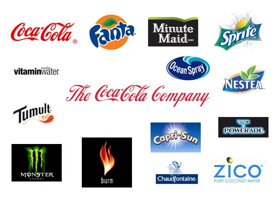 les 10 entreprises qui trustent les marques alimentaires 1 page 5 of 5 page 5. Black Bedroom Furniture Sets. Home Design Ideas
