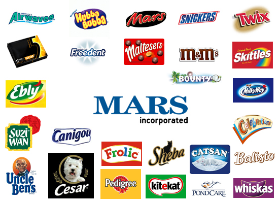 mars-marques