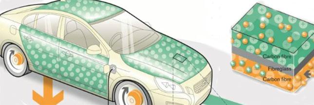 Voiture électrique : pour Volvo, la batterie c'est la carosserie