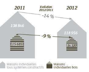 maison-bois-evolution13