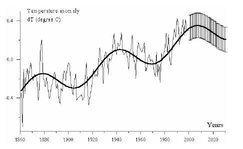 rechauffement-stagnation-temperatures