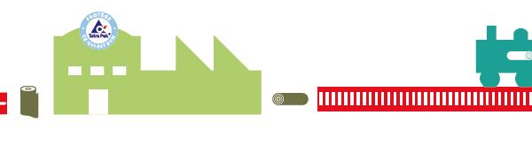 tetra-pak-usine-carton-remplissage