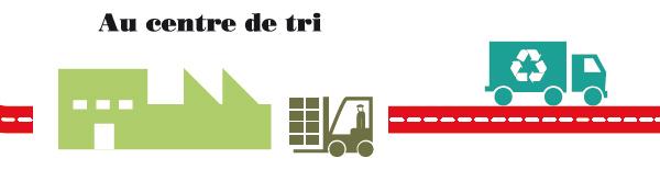 tetra-pak-usine-recyclage