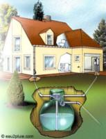 Une cuve enterrée sera équipée d'un système de filtration et d'aération préservant la qualité de l'eau et empêchant son croupissement.