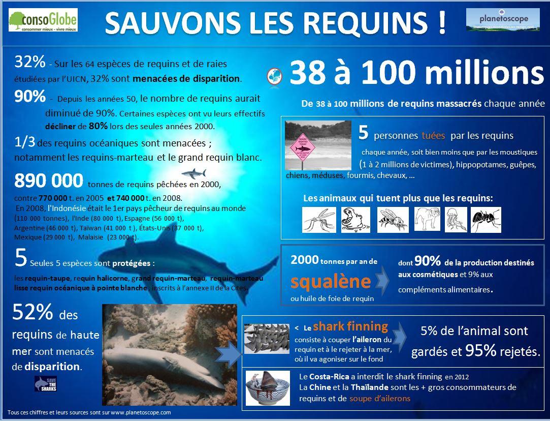 sauvons-les-requins
