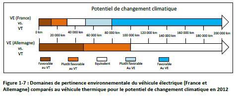 changement-climat