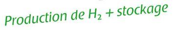 hydrogene-stockage