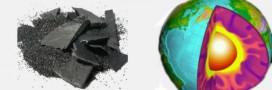 Le thorium, 1000 ans de ressource énergétique ?