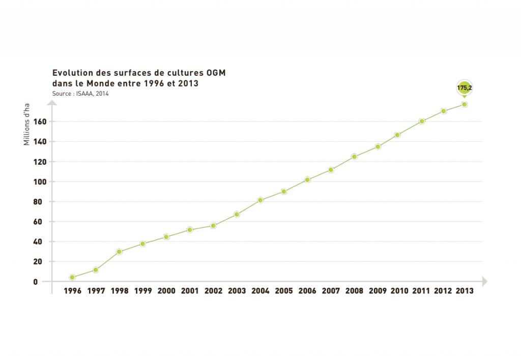 surfaces-OGM-2013