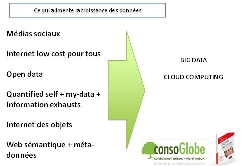 sources-big-data