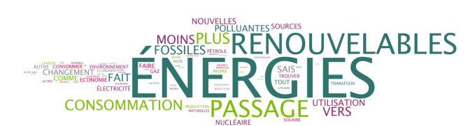 green bonds énergies renouvelables