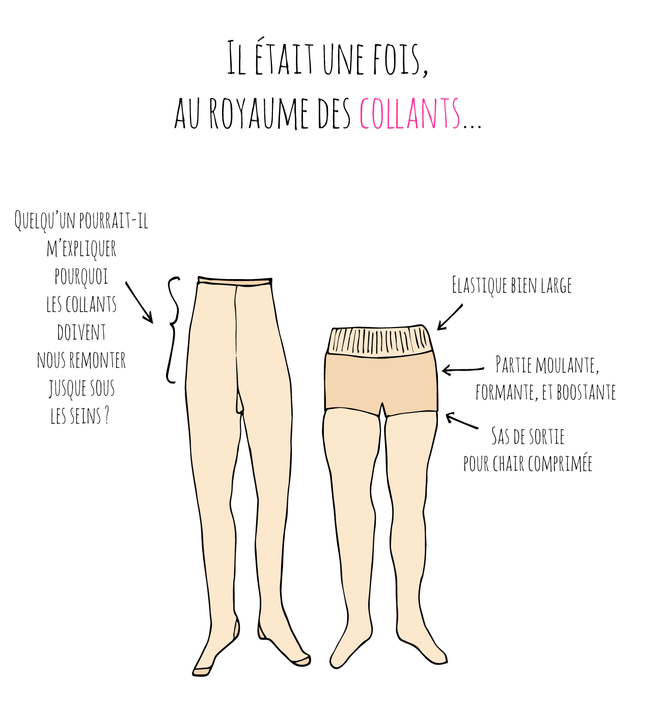 Formes collants