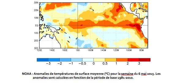 L'agence américaine NOAA a révélé en premier le retour de El Nino à partir des données océanographiques
