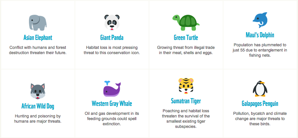 17 emojis pour 17 espèces menacées... sur plus de 22.000 dans le monde - A vos tweets!