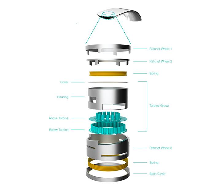 Swirl mitigeur révolutionnaire économiser l'eau