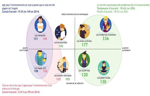 étude-cop21-français-écologie