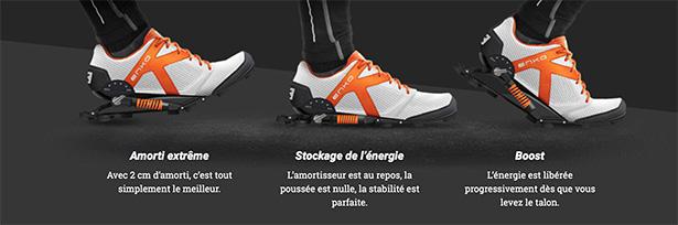 le fonctionnement de la chaussure running Enko