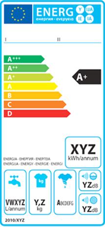 lave-linge, étiquette énergie