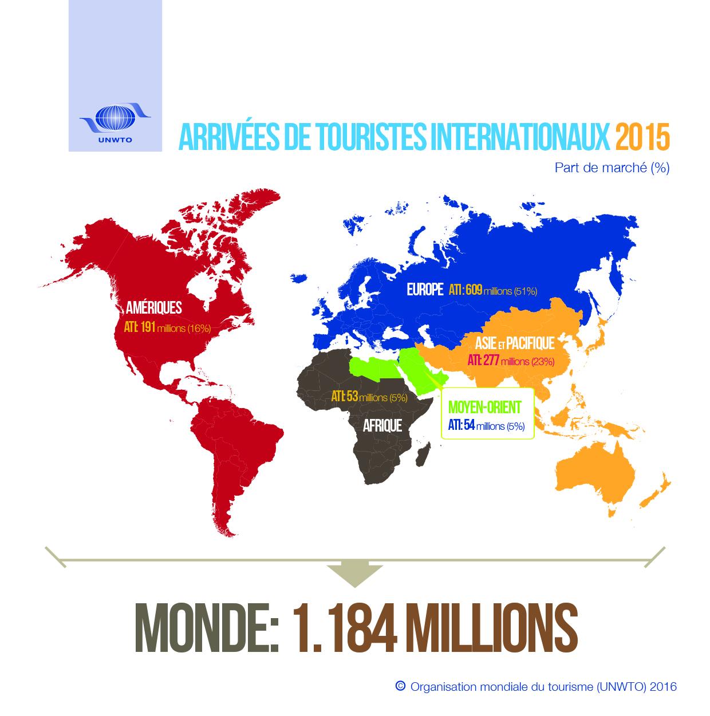 touristes-monde-2015