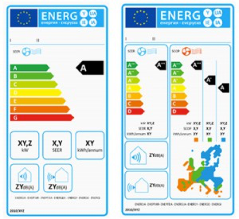 etiquette énergie climatisation
