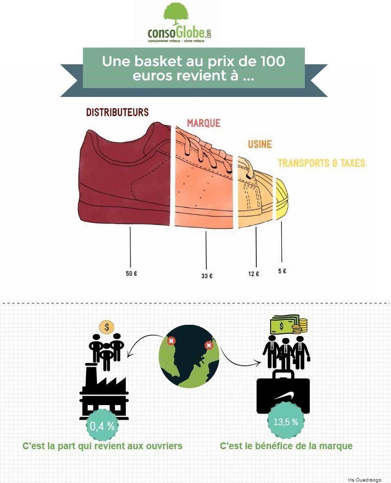 infographie baskets