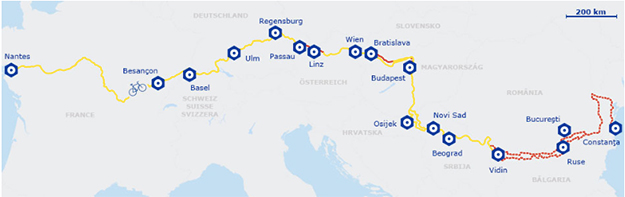 eurovelo 6 europe à vélo