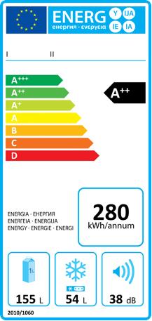 nouvelle étiquette énergie