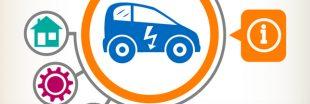 Où stocker l'électricité pour les pics de consommation ? Dans les batteries des véhicules électriques !