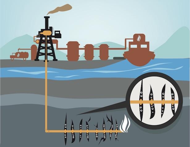 fracturation hydraulique, séismes