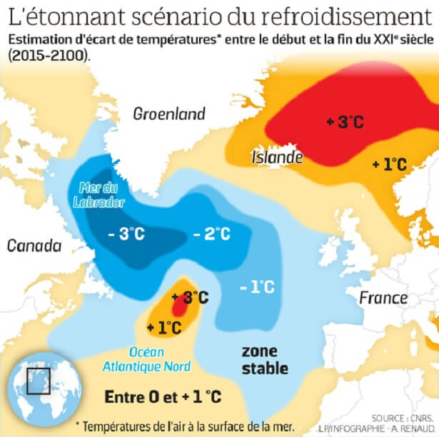 refroidissement climatique
