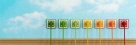 Efficacité énergétique ou efficienceénergétique – Qui dit vrai?